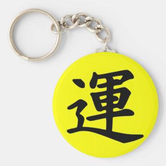 Kanji Character for Luck Monogram Keychain