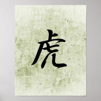 Kanji japonés para el tigre - Tora Impresiones