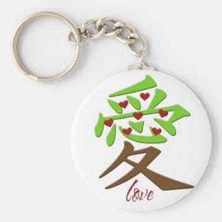 Kanji Love the Earth Keychain