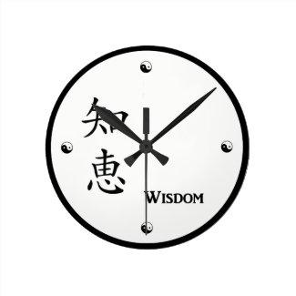 Kanji Wisdom Clock