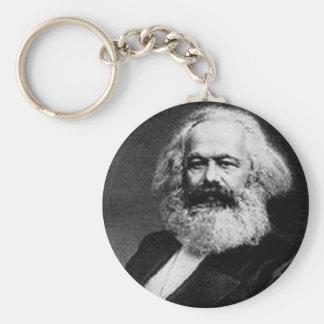 Karl Marx Basic Round Button Keychain