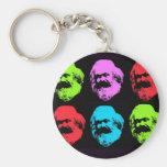 Karl Marx Collage Key Chain
