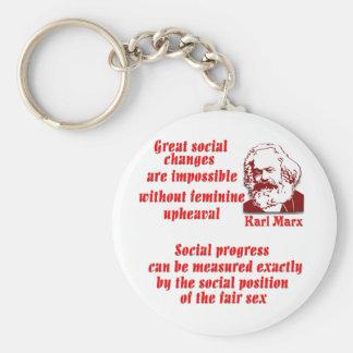 Karl Marx on Women Basic Round Button Keychain
