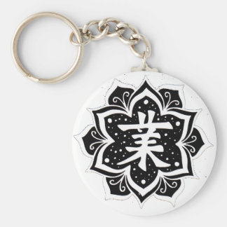 Karma Basic Round Button Keychain