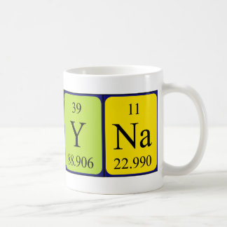 Karyna periodic table name mug