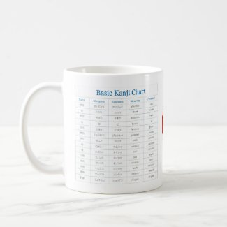 Katakana Chart Coffee Mugs