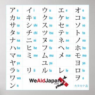 Katakana Chart katakana chart