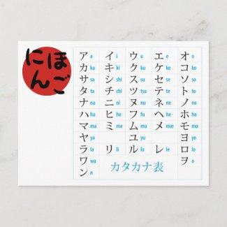 Katakana Chart Postcards