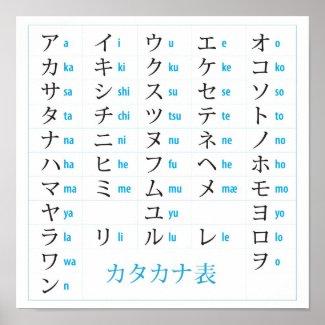 Katakana Chart Poster