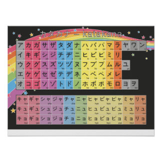 Katakana chart - Starry Black Rainbow Poster