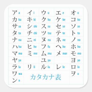 Katakana Chart Sticker