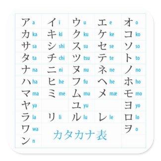 Katakana Chart Stickers