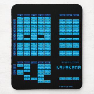 Katakana Japanese Alphabet Mousepad (Black/Blue)