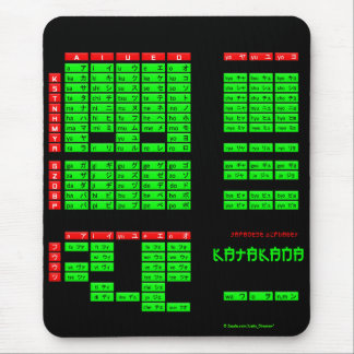 Katakana Japanese Alphabet Mousepad (Black/Green)