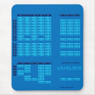 Katakana Japanese Alphabet Mousepad Blue Blue