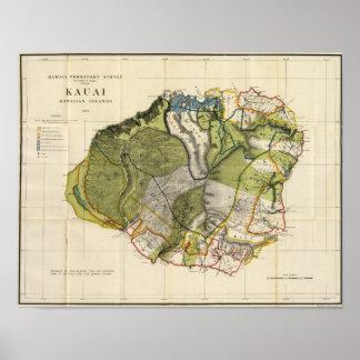 Kauai, Hawaii Póster