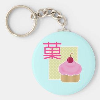 Kawaii Cupcake Cherry Candy Keychain