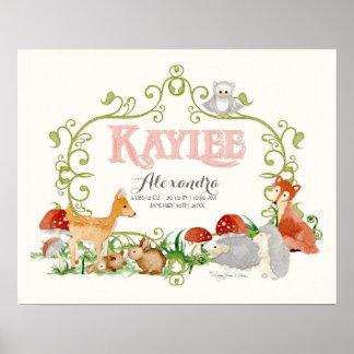 Kaylee Top 100 Baby Names Girls Newborn Nursery Poster
