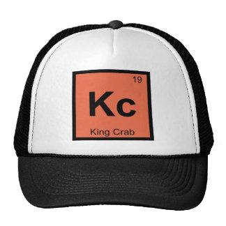 Kc - Símbolo de la tabla periódica de la química Gorros Bordados