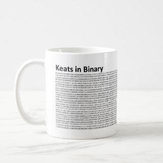 Keats in Binary Basic White Mug