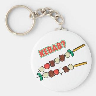 ¿Kebab? Llavero Redondo Tipo Pin