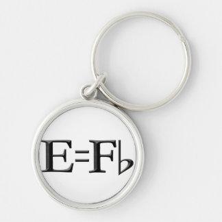 kechain plano del e=f llavero redondo plateado