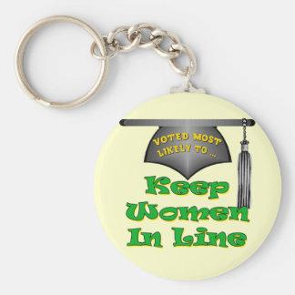 Keep Women In Line Key Chain
