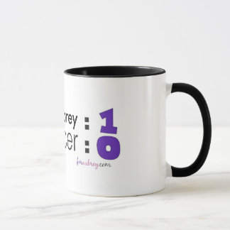 Keeping Score - Add Your Own Text Mug