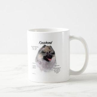 Keeshond History Design Coffee Mug