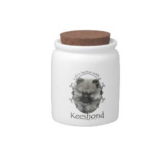 Keeshond Puppy Treat Jar Candy Dish