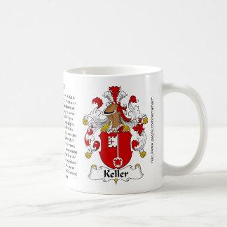 Keller Family Coat of Arm mug