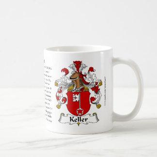 Keller Family Coat of Arms Mug