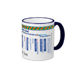 Kennet and Avon Canal Route Map (1 of 4) Ringer Mug