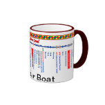 Kennet and Avon Canal Route Map (2 of 4) Coffee Mug