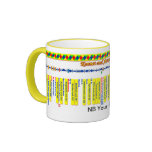 Kennet and Avon Canal Route Map (4 of 4) Coffee Mugs