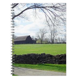 Kentucky Horse Farm Journals