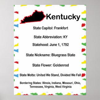 Kentucky Information Education Poster