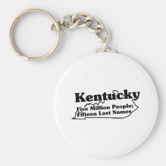 Kentucky State Slogan Basic Round Button Keychain