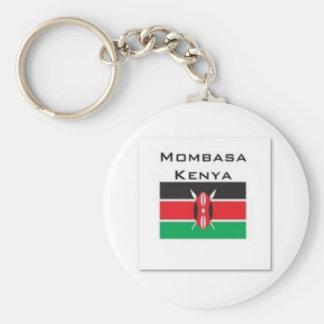 Kenya KeyChain(Customized) Basic Round Button Keychain