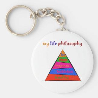 Kephalonissa - my life philosophy keychain