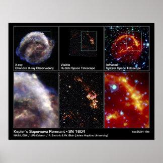 Kepler's Supernova Remnant - SN 1604 Poster