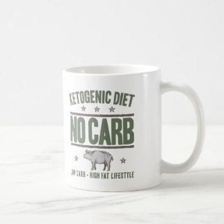 KETOGENIC DIET: No Carb - High Fat Life, Camo Pig Coffee Mug