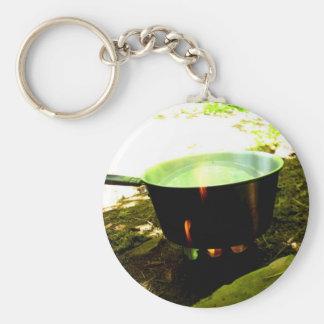 Kettle Burn Basic Round Button Keychain