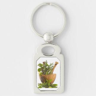 Key Chain--Herbs Keychain