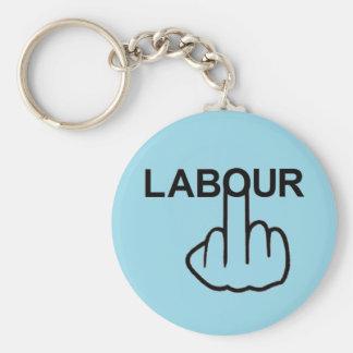 Key Chain Labour Flip
