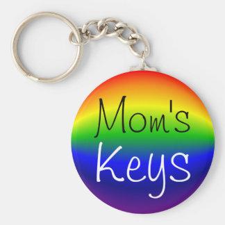 Key Chain - Spherical Rainbow