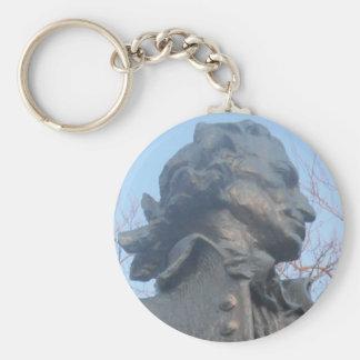 Key Chain Thomas Paine