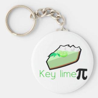 Key Lime Pie Keychain