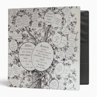 Key to Genealogical Tree Vinyl Binders