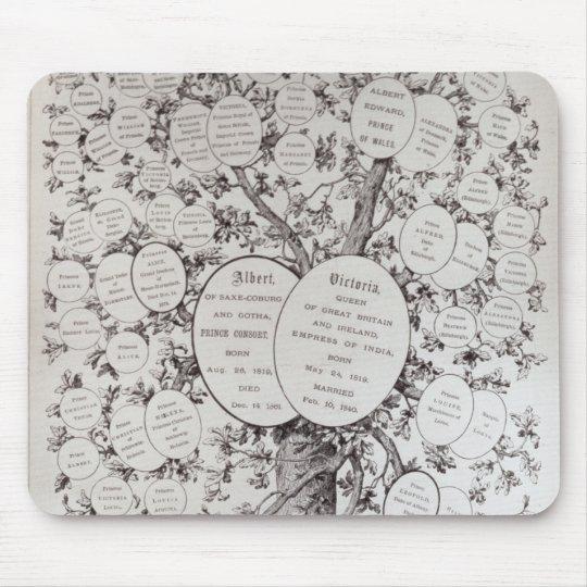 Key to Genealogical Tree Mouse Pad